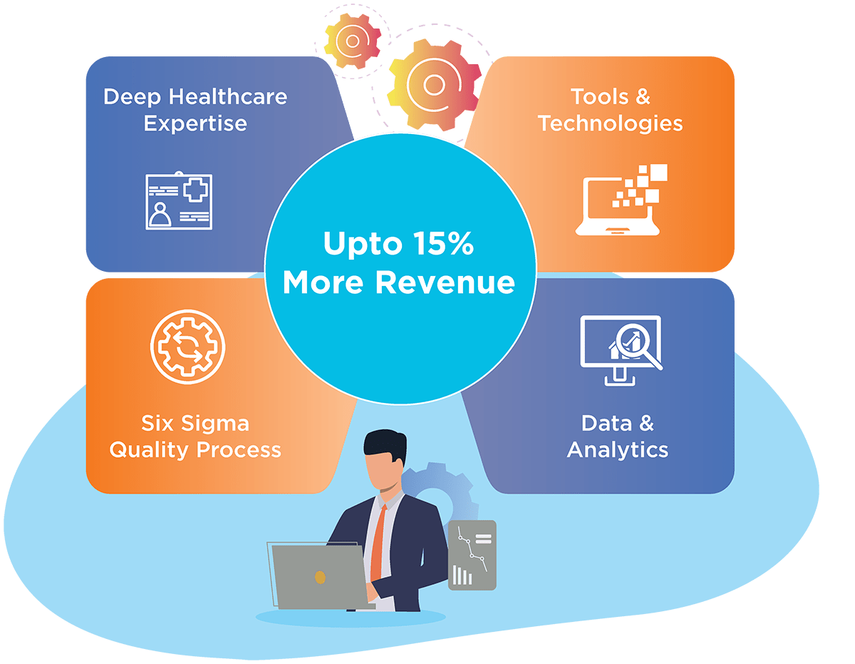Guarantee to Generate up to 15% More Revenue
